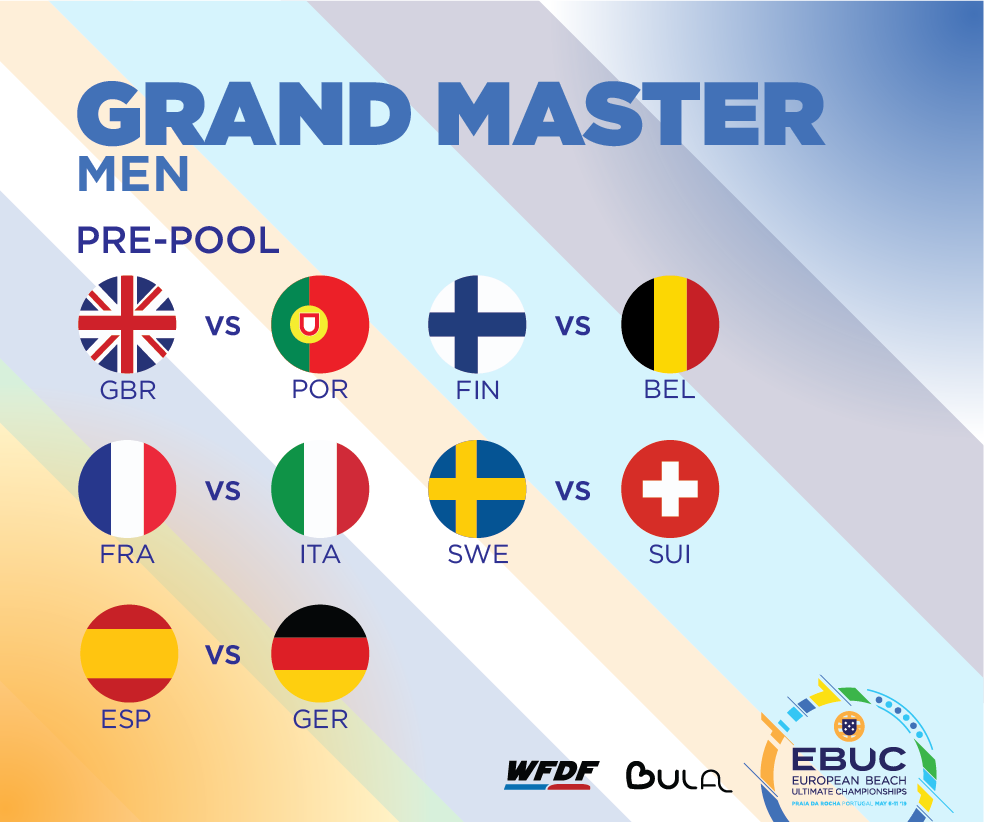 Rantaultimaten EM-kisojen Grand Master Men -joukkueet.